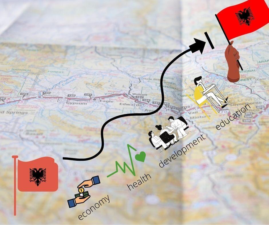 Hapërimi i Shqipërisë nga adoleshenca drejt pjekurisë
